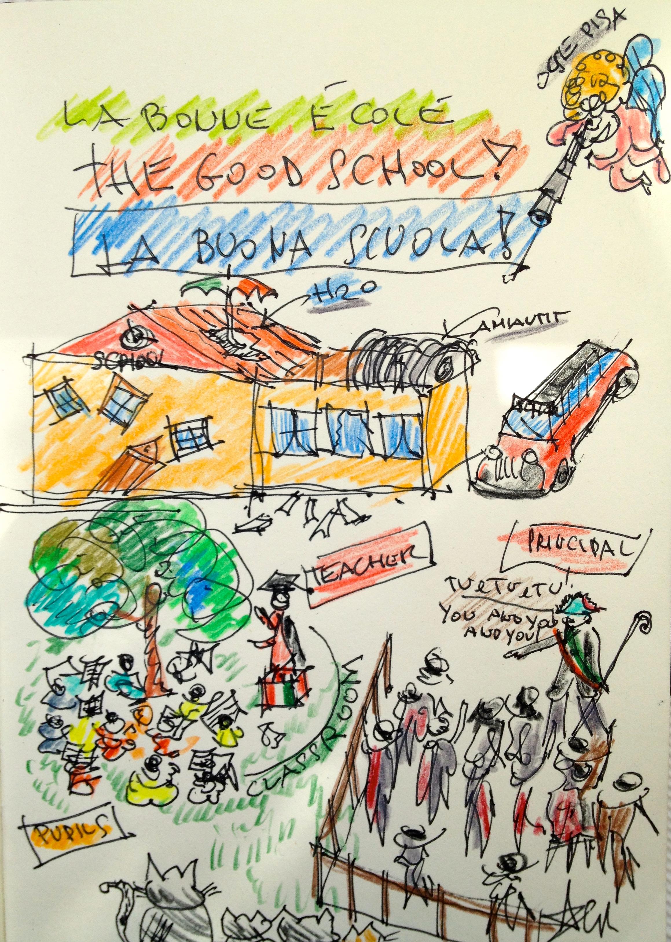 La Buona Scuola. L'insegnamento delle arti, il lavoro e i luoghi della scuola.